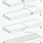 Lijm als houtverbindingsmiddel