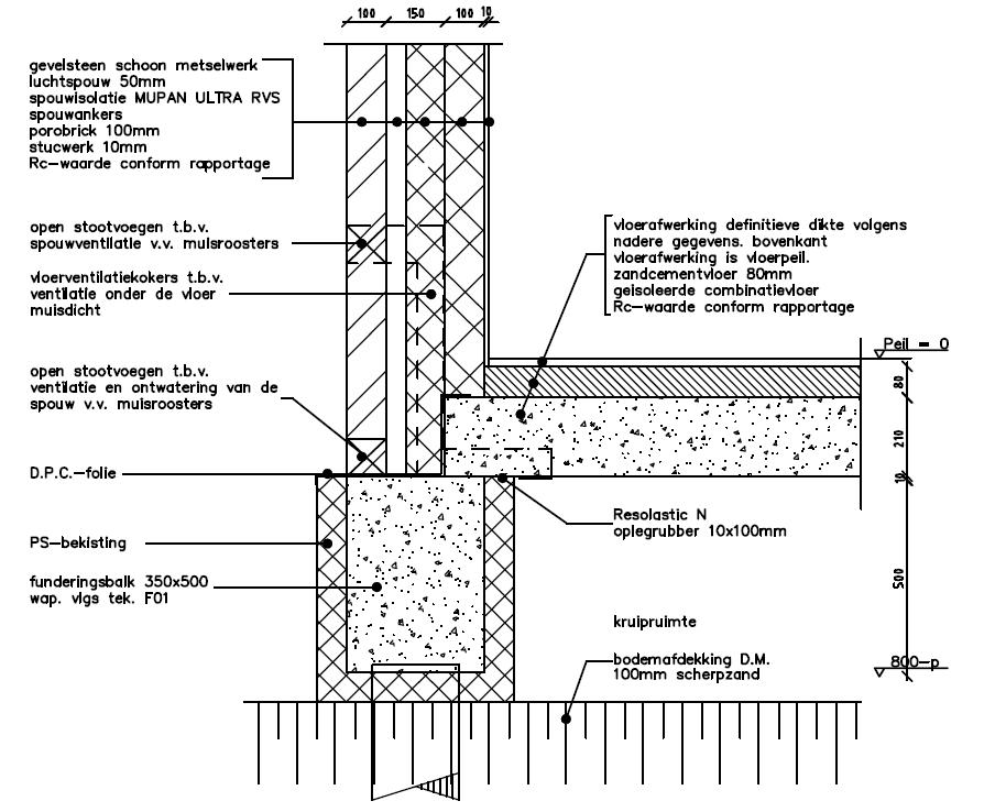 Fundering balkfundering op staal