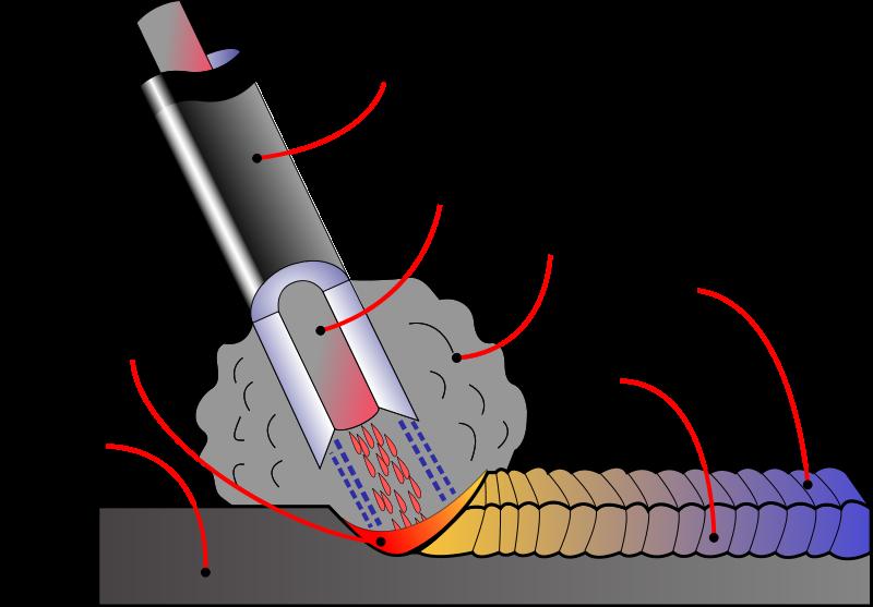 Lassen met beklede elektrode