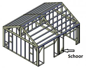 Constructie schuur met schoren