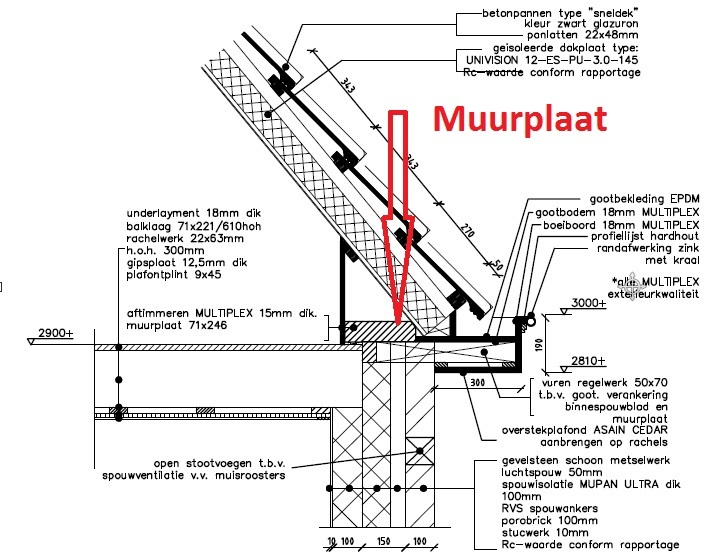 wat is een muurplaat bouwkundige benamingen uitgelegd